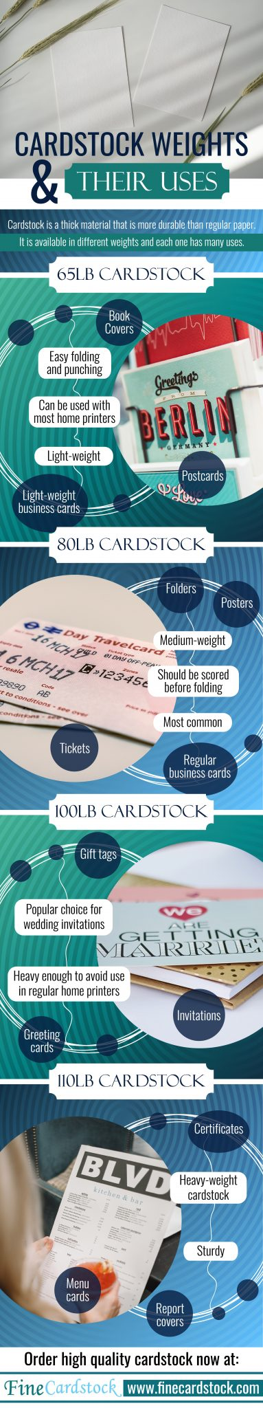 Image showing infographic about Bulk and Wholesale cardstock